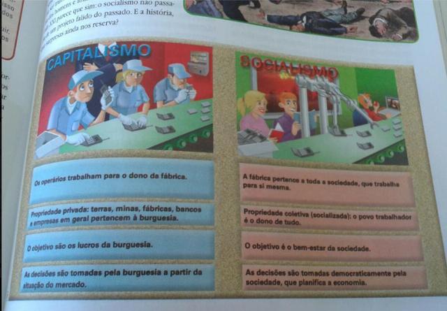 http://alancarvalho.com.br/alancarvalho/wp-content/uploads/2013/12/capitalismo_x_socialismo_livrodidatico.png